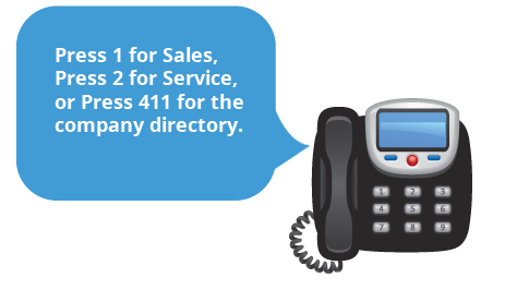 Auto attendant manage your calls automatically your auto attendant makes your small business sound big m4hsunfo