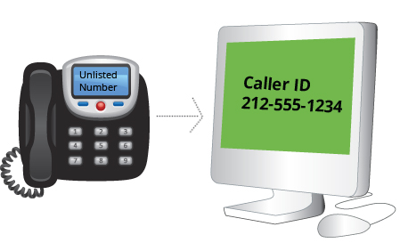 Unblockable Caller ID